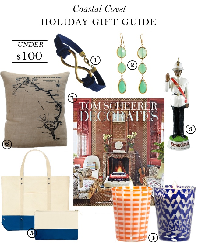 Holiday Gift Guide – Under $100.00