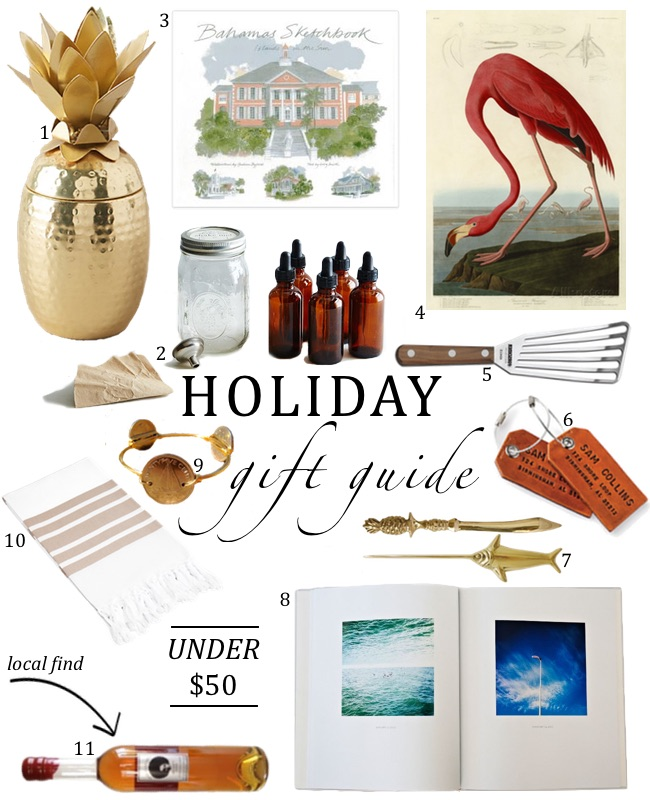 Holiday Gift Guide – Under $50